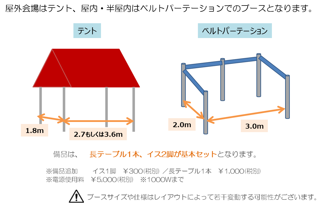 テントサイズ
