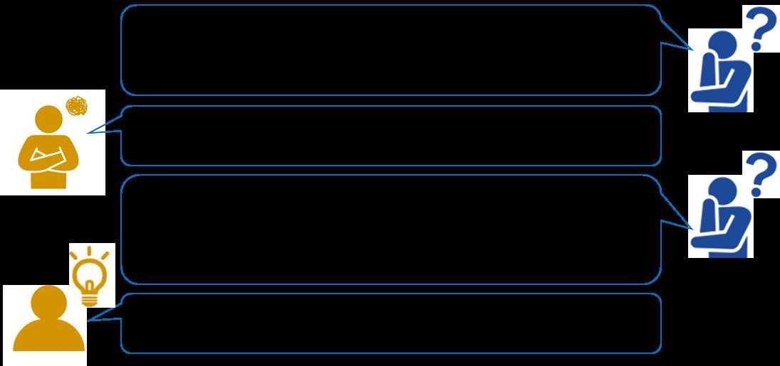 CS調査設計のポイント図